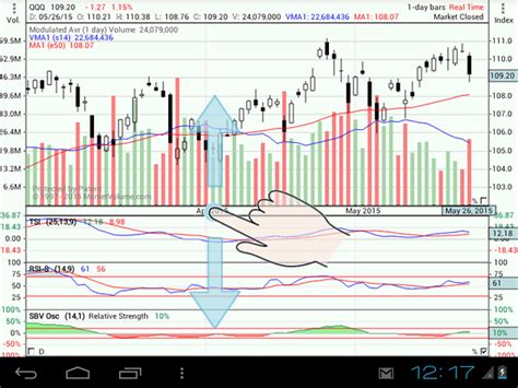 mobile stock charts resize stock charts android stock charts