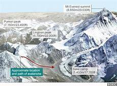Worst Disaster in Everest History   18 Confirmed Killed at ... 2015 Mount Everest Deaths