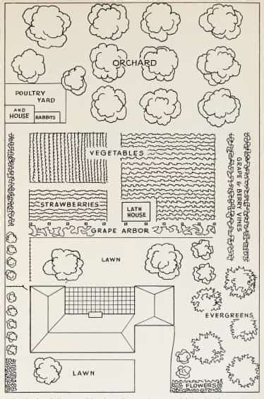 homestead layout plans on 1 acre or less homestead layout plans on 1 acre or less homesteads acre and farming