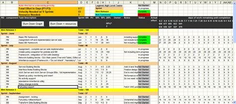 Scrum Excel Spreadsheet by