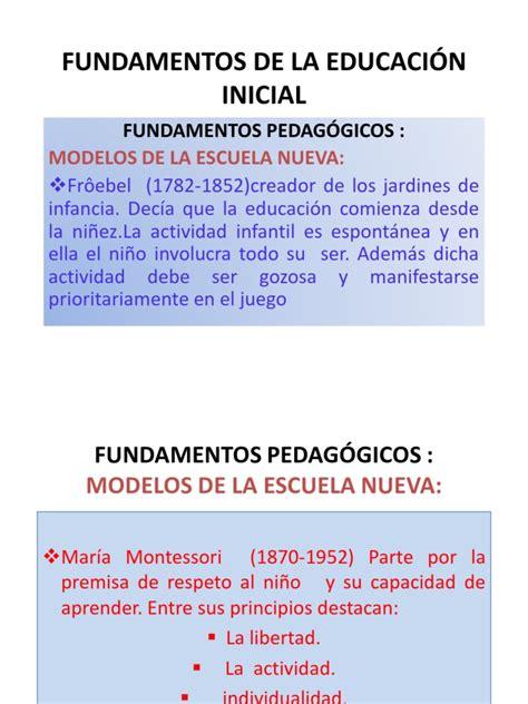 los fundamentos de la 8441538700 diapositivas fundamentos de la educaci 211 n inicial