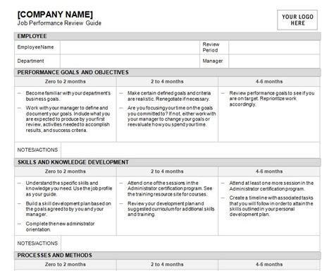 Performance Review Templates For Managers Image Gallery Expectations Template