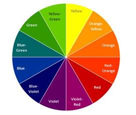 the best color color wheel basics how to choose the right color scheme
