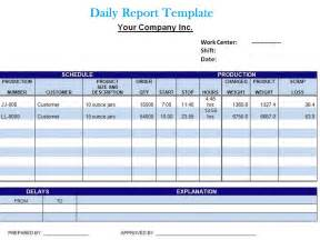 Daily Reports Templates Daily Progress Report Template Images