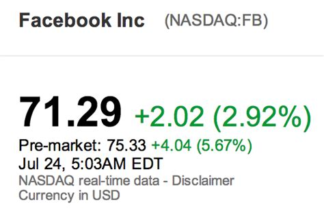 fb premarket stocks why goog is quot after hours quot while fb is quot pre market