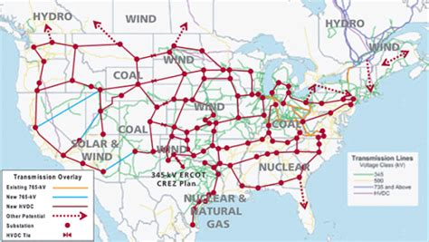 us national power grid map there are two ways of improving the electrical grid each
