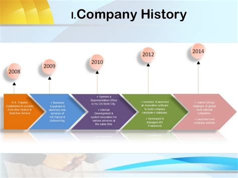Natopjobs Company Profile Ppt Powerpoint Company Profile