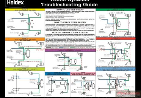 bendix trailer abs wiring diagram wiring diagram with