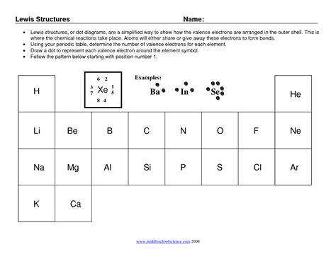 Lewis Dot Diagram Worksheet Lesupercoin Printables Worksheets