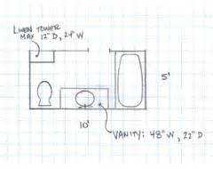 need help with 5 x 10 bathroom makeover
