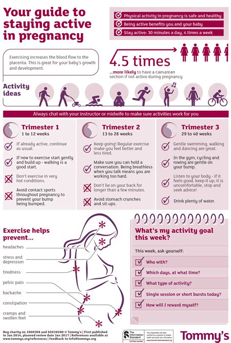 pregnancy guide a month by month pregnancy guide for time with all the helpful tips and information that you need books tommy s guide to staying active in pregnancy