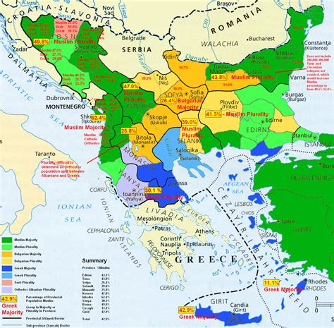 ottoman balkans ottoman balkans population map alternate history discussion