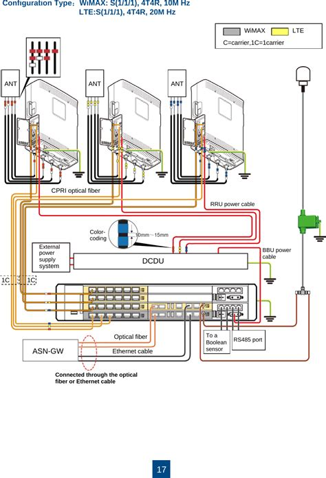 rru  remote radio unit user manual installation