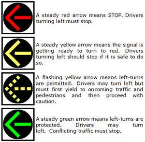 yellow arrows to debut on s c traffic signals