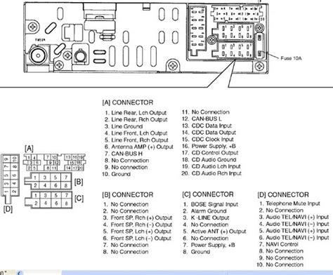 wiring diagram deh 150mp radio wiring diagram elsavadorla