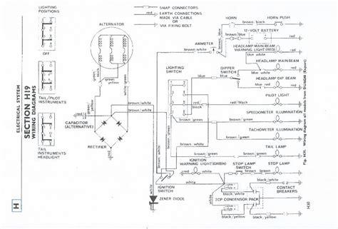 1970 triumph bonneville wiring diagram free