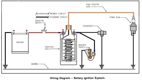 ignition coil wiring diagram fuse box and wiring diagram