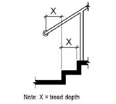 Ada Requirements For Stairs by Rcr Fabrication And Design Inc Ada Handrails And Such