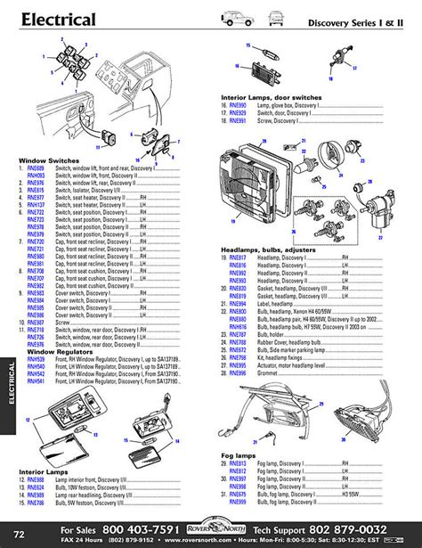 land rover 110 wiring diagram wiring diagram and schematics