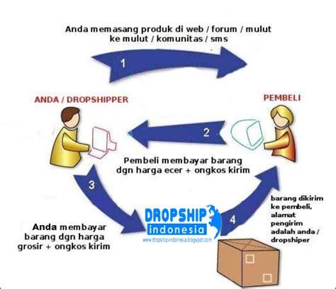 barang dropship 2015 bisnis dropship bisnis tanpa modal tapi menguntungkan