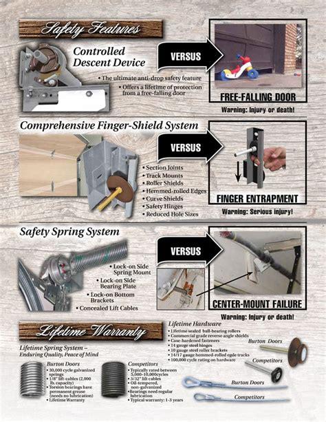Garage Door Safety Features Woodcraft Garage Doors Building Supplies