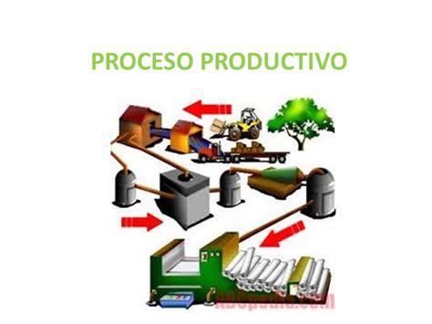 que es layout productivo proceso productivo ppt video online descargar