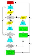 unir cadenas java archivo kiriki diagrama flujo png wikipedia la