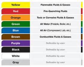 color standards standards pipe color codes search engine at search