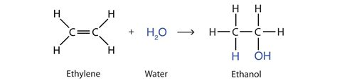hydration reaction chemical properties of alkenes