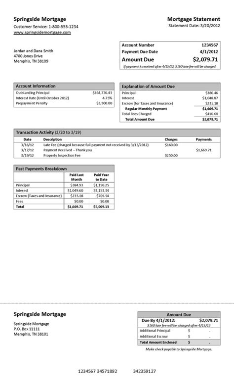 mortgage statement template for all borrowers periodic statements home mortgage