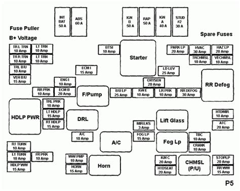 proton wira circuit diagram wiring diagram and schematics