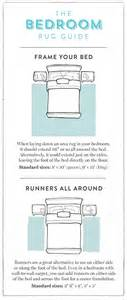 Bedroom Area Rugs Placement How To Choose The Right Size Rug Runners Infographic