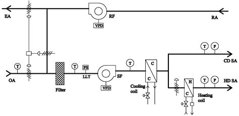vfd wiring diagram load filter 30 wiring diagram images