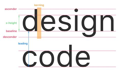 typography leading definition image gallery learning typography