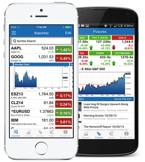 best stock app android barchart stocks futures and forex mobile app the most comprehensive financial market data app