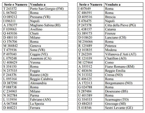 premi di consolazione lotteria italia 2013 terza categoria lotteria italia