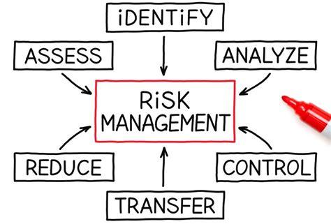 erm tool where was enterprise risk management irmi