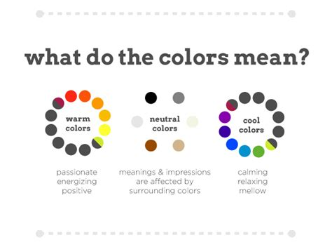 what do different colors mean meaning of different colors for web design