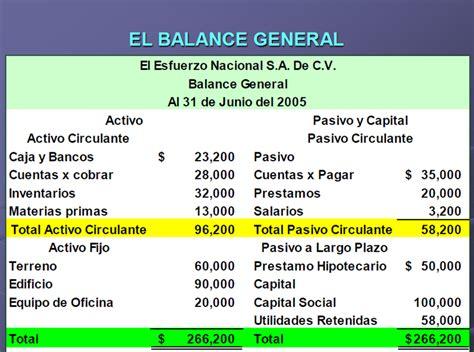 de balance general contabilidad prof julio carreto mayo 2013