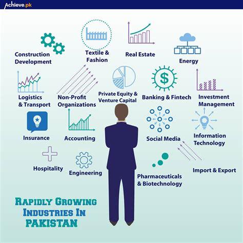 Types Of Mba Programs In Pakistan fastest growing industries in pakistan 2017 achieve pk