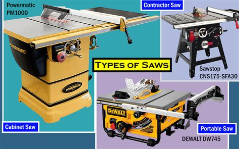 jet cabinet saw review cabinet saw reviews review home decor