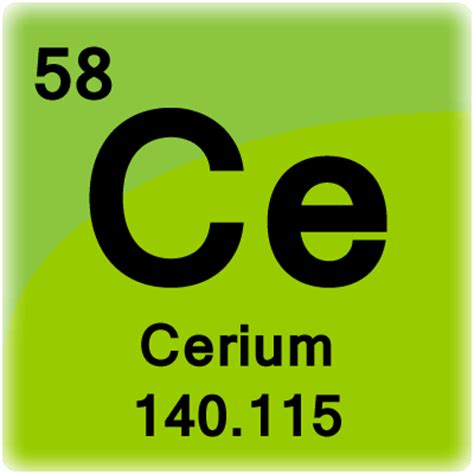 Ce Periodic Table by Cerium Element Cell Science Notes And Projects