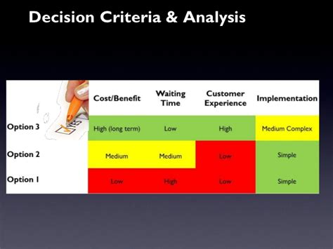 Decision Analytics Jenkins Mba by Service Management Study On Mongolian Grill Jonah Guo