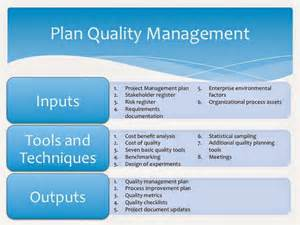 pmp study guide project quality management plan quality