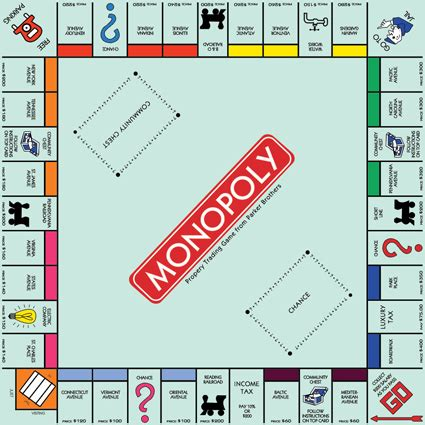 Monopoly Board Template Pdf Monopoly Template For Photoshop