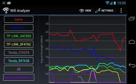 wi fi test wifi analyzer test du r 233 seau wifi android zone