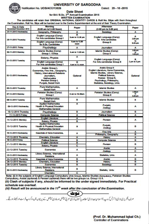 supplementary b a result 2015 boards results of sargodha uos ba b