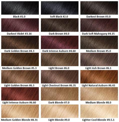 fructis hair color chart buy garnier olia oli powered hair colour at well ca free