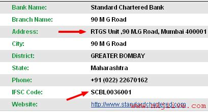 how to make standard chartered credit card payment pay standard chartered card bills