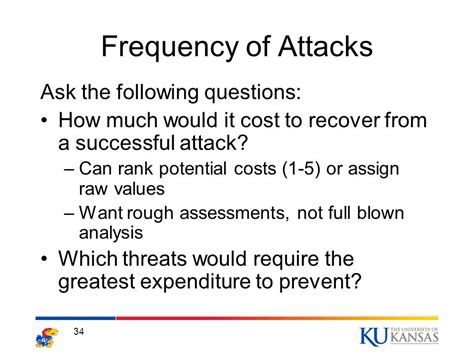 how much does it cost to rough in a bathroom risk management identifying and assessing risk ppt video